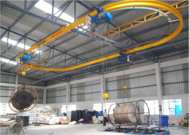 Monorail Cranes Manufacturers in Ludhiana